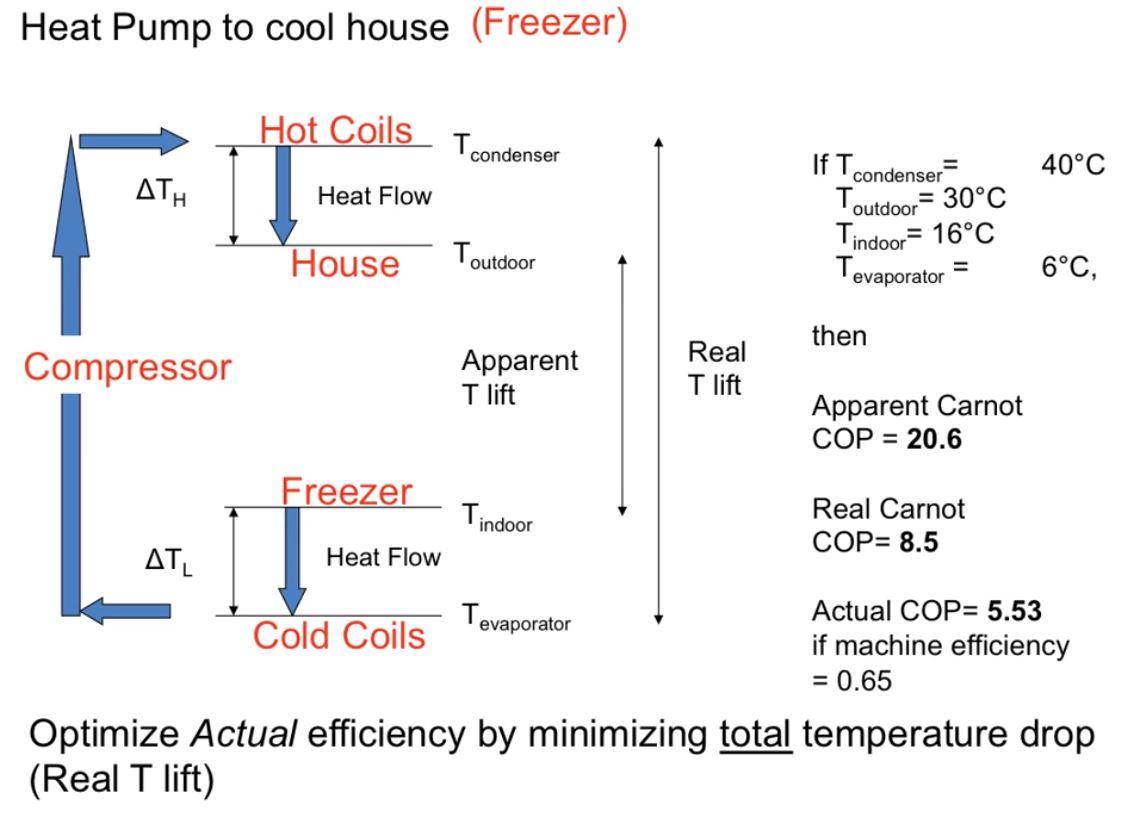 heat pump efficiency diagram.JPG